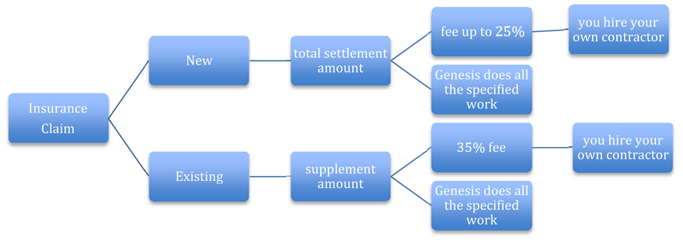 fee-structure